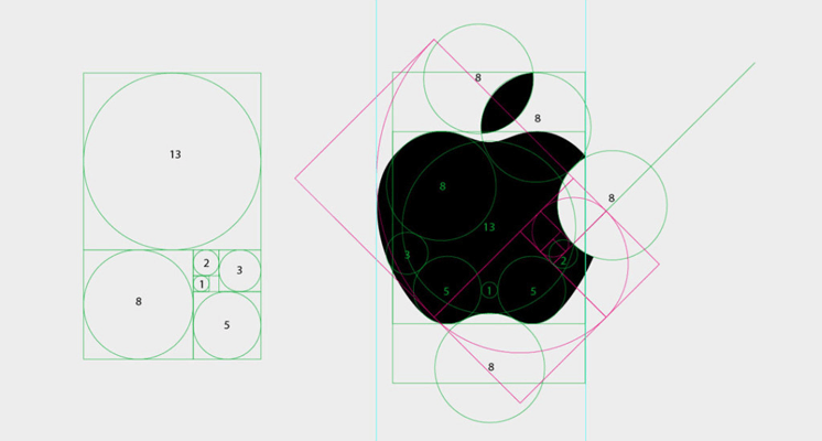 Logo Tasarımında Geometri