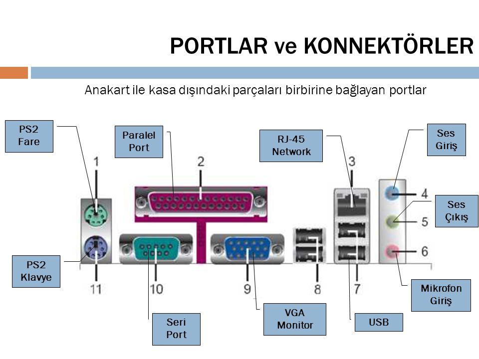 Bağlantı seçenekleri ve portlar