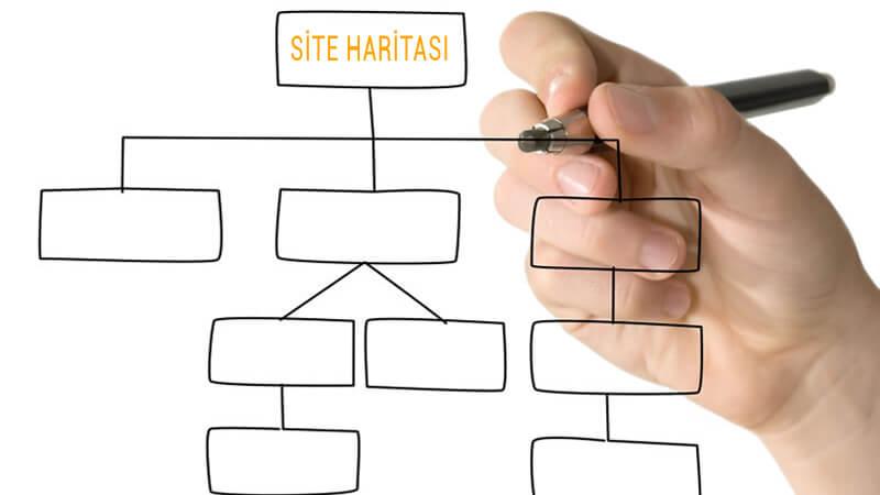 Site Haritası Sitemap Nedir?
