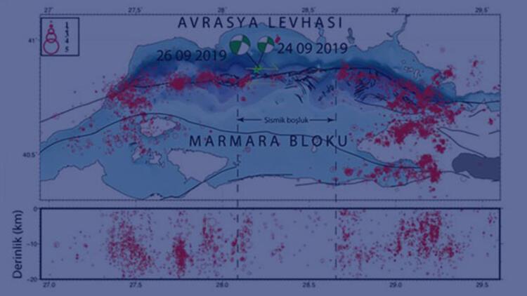 İTÜ'den Son Dakika İstanbul Depremi Açıklaması